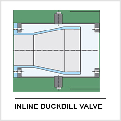 INLINE DUCKBILL PRODUCTS